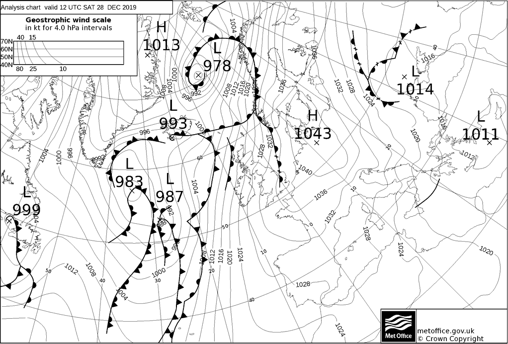 Current Surface Analysis (North Atlantic)